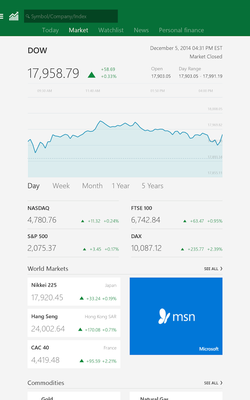 Msn Stock Quotes Inspiration Msn Money Stock Quotes & News Android  Free Download Msn Money