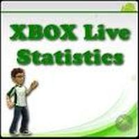 Achievements for XBOX (PRO) Simgesi