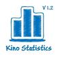 Kino Statistics 1.5