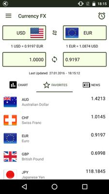 Image 7 of Currency FX (Currency FX)