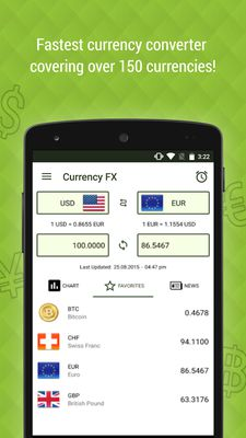 Image 6 of Currency FX (Currency FX)