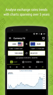 Image 4 of Currency FX (Currency FX)