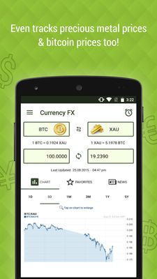 Image 5 of Currency FX (Currency FX)