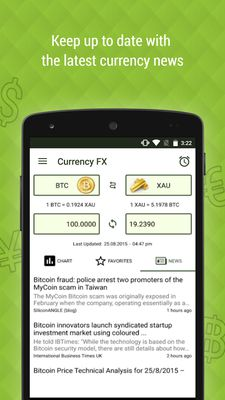 Image 3 of Currency FX (Currency FX)