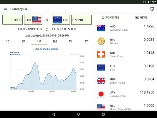 Image 2 of Currency FX (Currency FX)