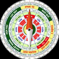 Biểu tượng La Ban Phong Thuy Theo Tuoi