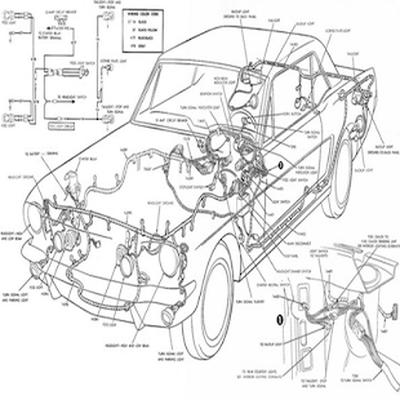 Auto Mobile Diagram