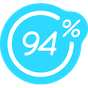 94% v3.7.28