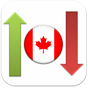 Canadian Stock Market Watch 1.9