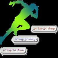 Gewicht-Verlust-10 kg /10 Tage