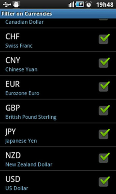Forex factory android app