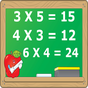 Таблица умножения - математика 4