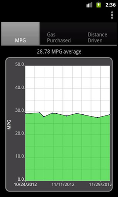 fillup gas mileage log android free download fillup gas