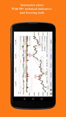 Real Time Stocks Track & Alert 5 0 5 แอนดรอย - โหลดเกมส์