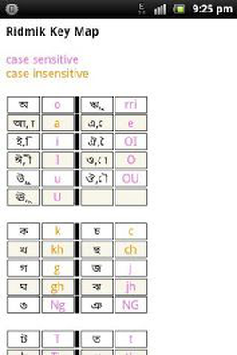 best bangla keyboard apk