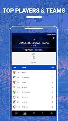 Image of CONMEBOL Sudamericana