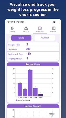 Fasting Tracker Image 1 - Track your fast