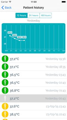 Image 1 of Oblumi tapp thermometer