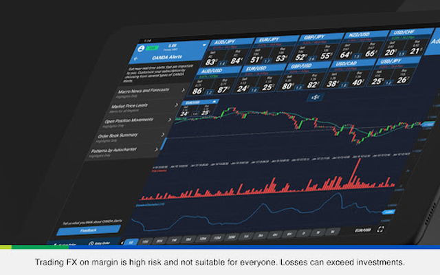 Screenshot 14 of OANDA fxTrade for Android