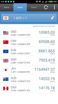 Image 5 of Currency Exchange Rates