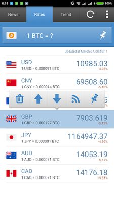 Image 6 of Currency Exchange Rates