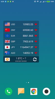 Image 7 of Currency Exchange Rates