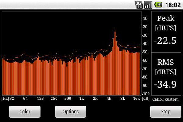 Image of RTA Pro Analyzer