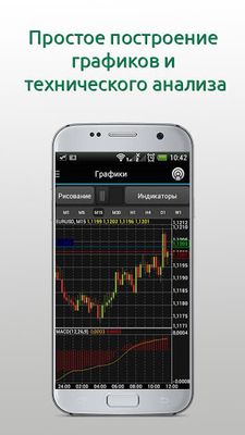 Image 3 of iTrader 8 - mobile Forex