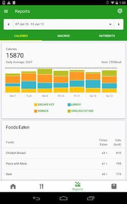 Image 5 of FatSecret Calorie Counter