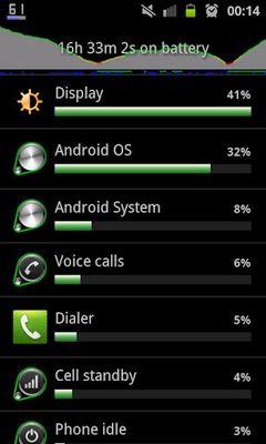 Image 7 of Battery indicator