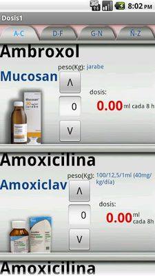 Image 2 of Pediatric drug dosage