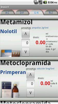 Image of Pediatric Medication Dosage