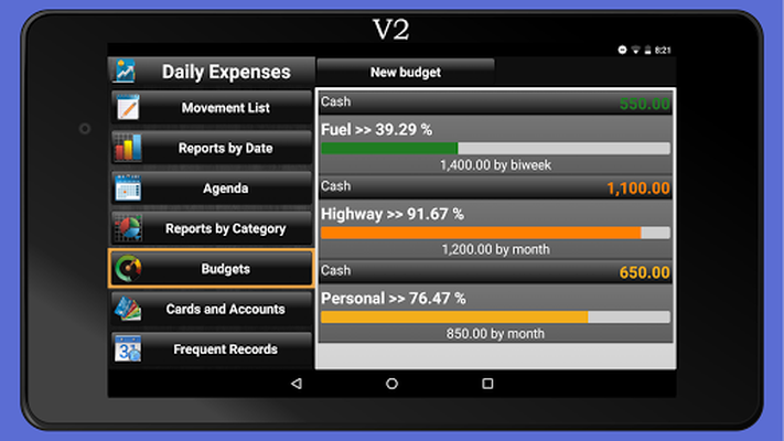 Image 23 of License Daily Expenses