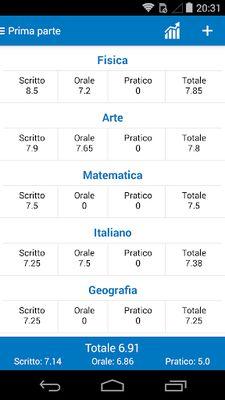 Image 2 of Voti Scolastici Diario Scuola