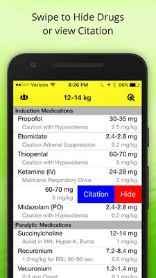 Pedi Safe Medications Image 2