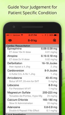 Image 4 of Pedi Safe Medications