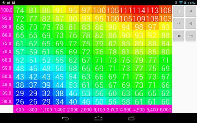 MSDroid Image 1