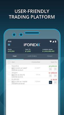 Forex & cfd handel