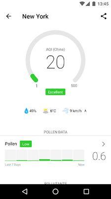 Image 3 of Air Matters