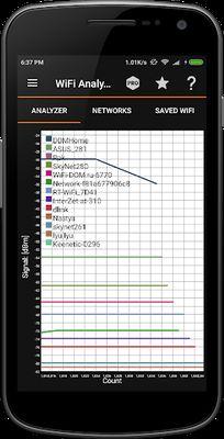 Image 5 of IP Tools: Network utilities