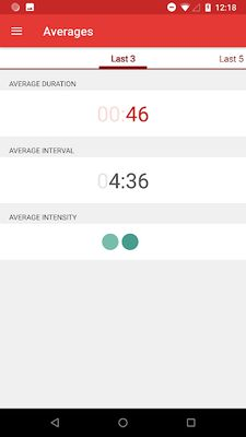 Image of Contraction Timer