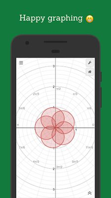 Image 5 of Desmos Graphing Calculator