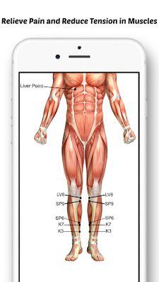 Image 2 of Acupressure Points Tips