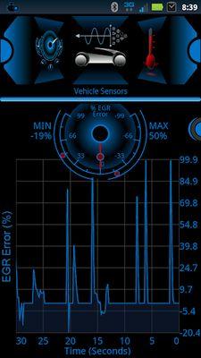 Image 6 of eCar PRO (OBD2 Car Diagnostic)