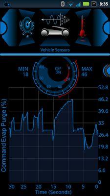 Image 5 of eCar PRO (OBD2 Car Diagnostic)