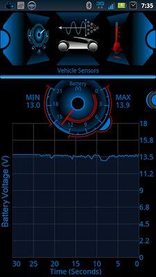 Image 4 of eCar PRO (OBD2 Car Diagnostic)
