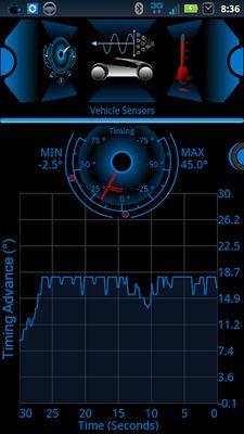 Image 3 of eCar PRO (OBD2 Car Diagnostic)