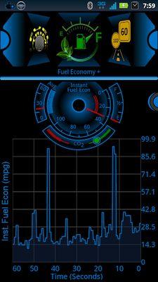 Image 1 of eCar PRO (OBD2 Car Diagnostic)