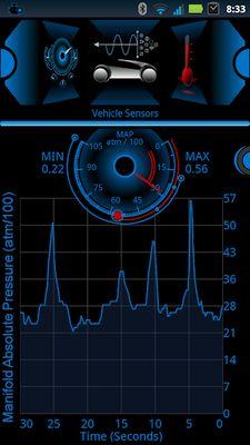 Image of eCar PRO (OBD2 Car Diagnostic)
