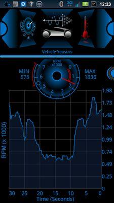 Image 13 of eCar PRO (OBD2 Car Diagnostic)